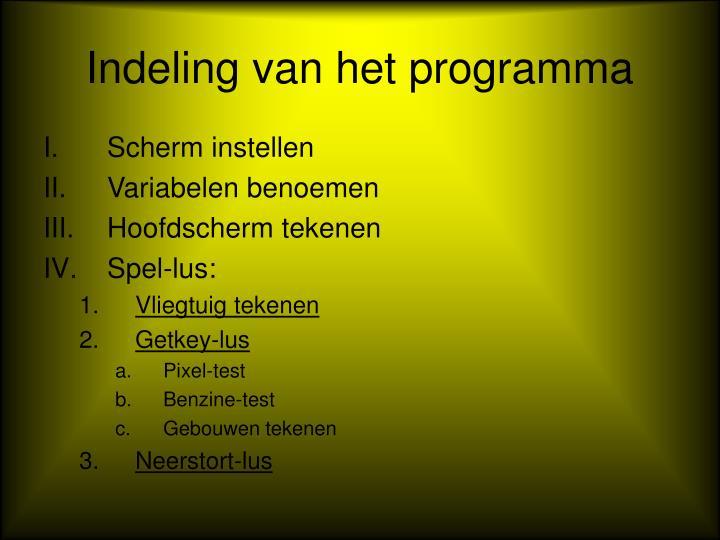 Indeling van het programma