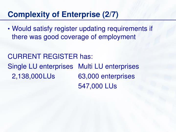 Complexity of Enterprise (2/7)