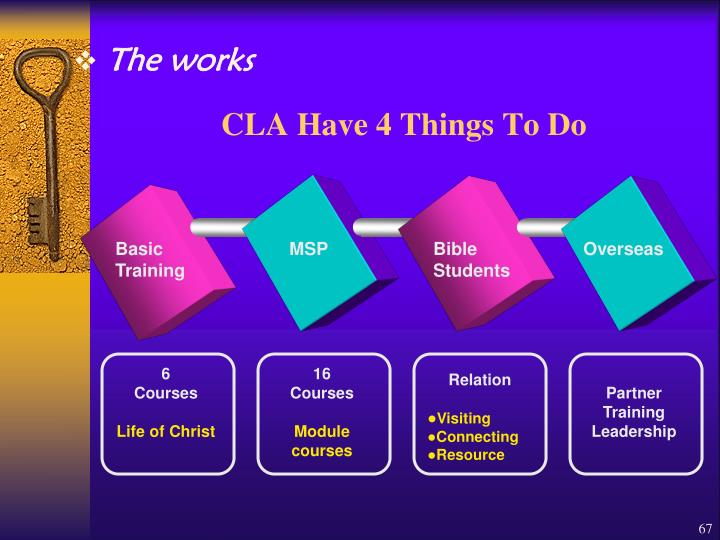 CLA Have 4 Things To Do