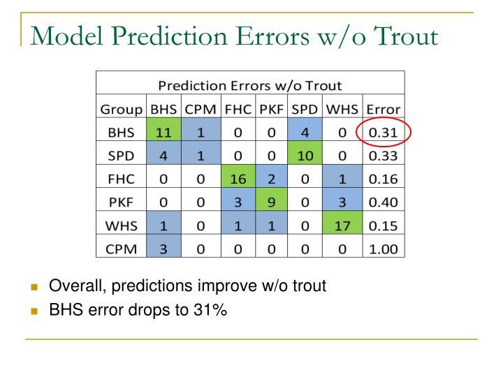 Model Prediction Errors w/o Trout
