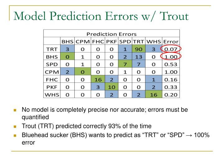 Model Prediction Errors w/ Trout