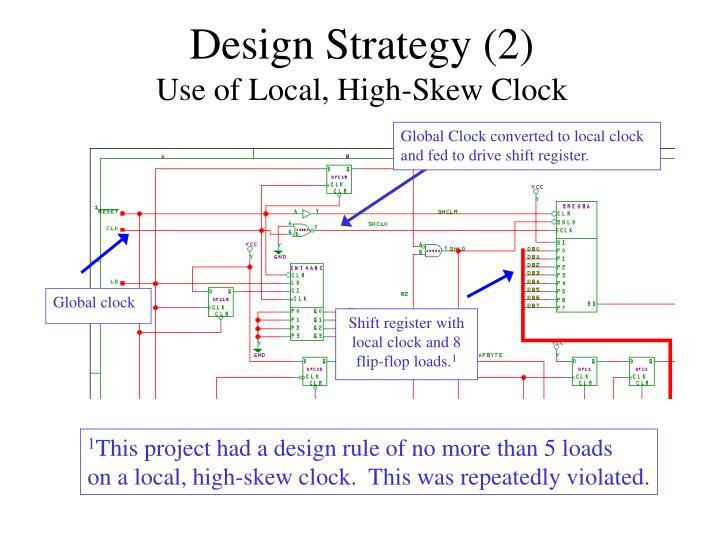 Design Strategy (2)