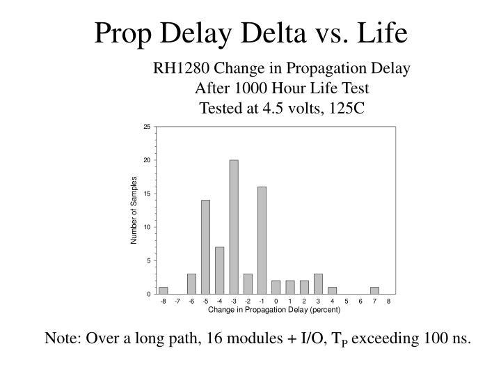 Prop Delay Delta vs. Life
