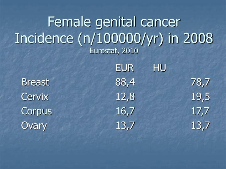 Female genital cancer