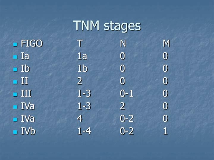 TNM stages