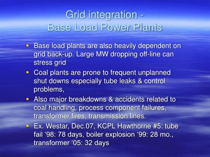 Grid integration -