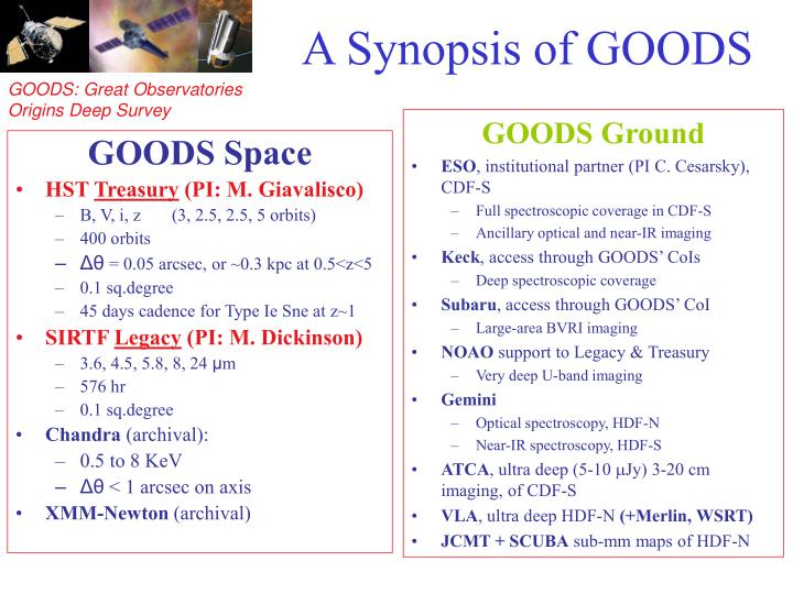 GOODS Space