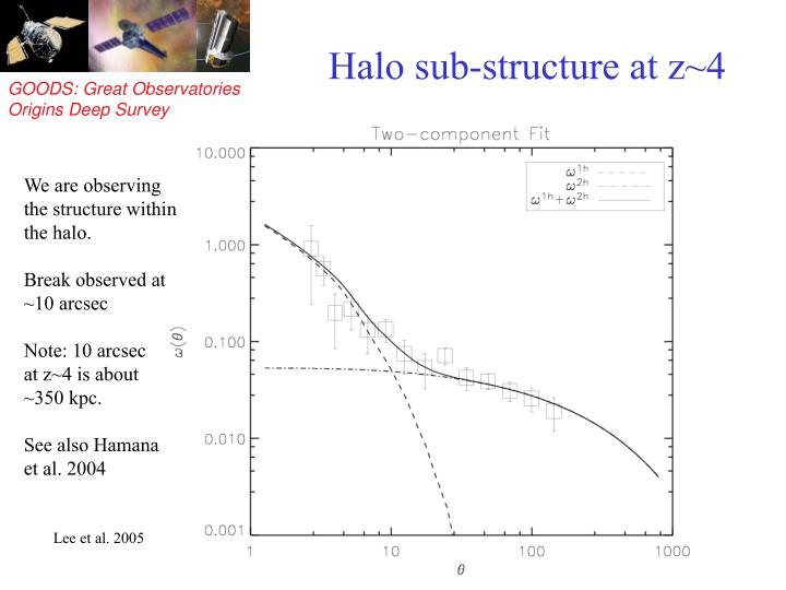 Halo sub-structure at z~4