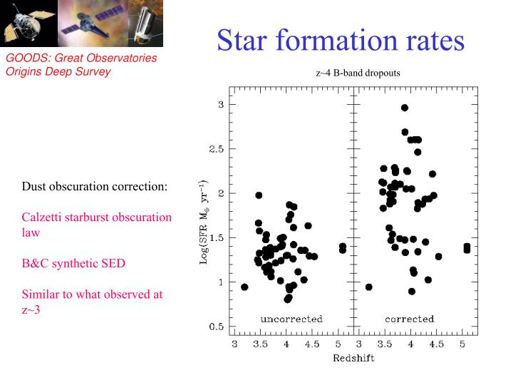 Star formation rates
