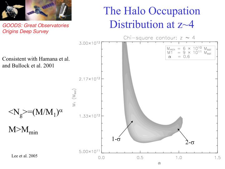 The Halo Occupation Distribution at z~4