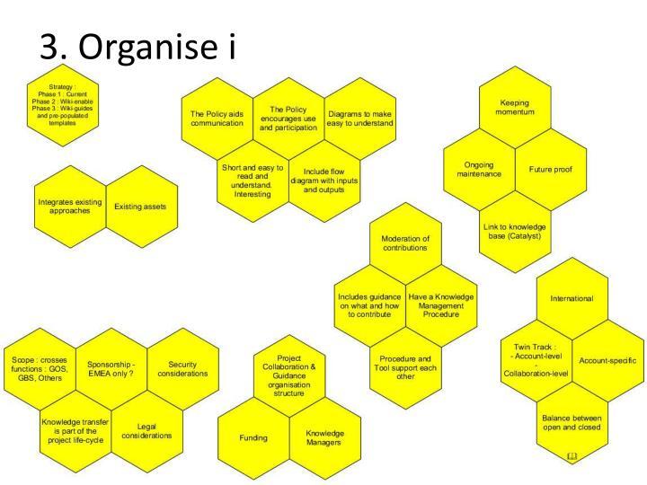 3. Organise i