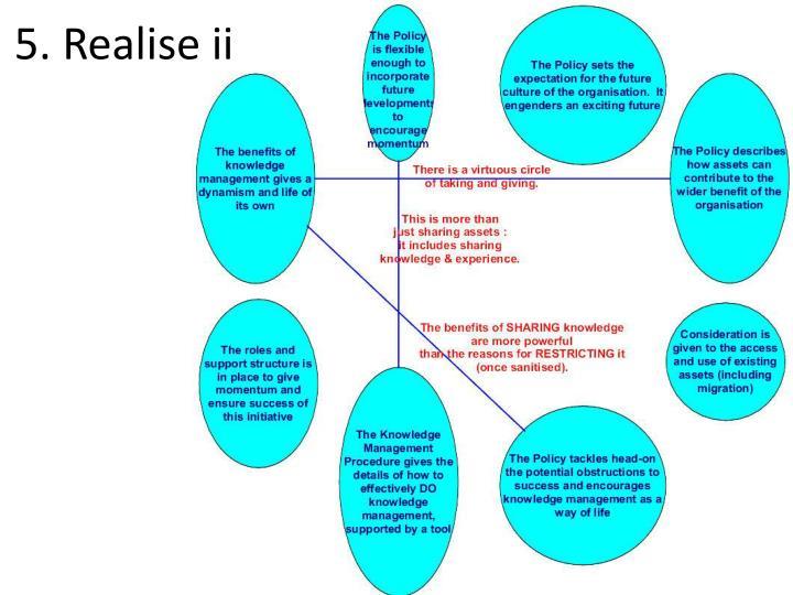 5. Realise ii
