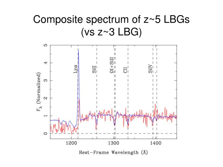 Composite spectrum of z~5 LBGs