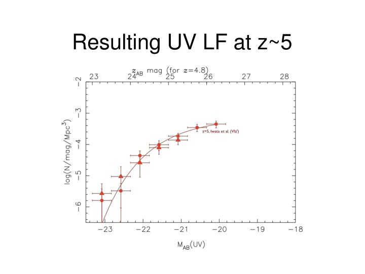 Resulting UV LF at z~5