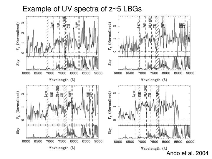 Example of UV spectra of z~5 LBGs