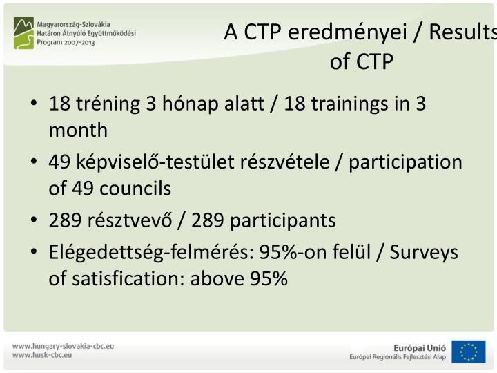 A CTP eredményei / Results of CTP