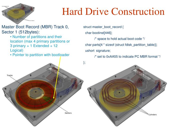 Hard Drive Construction
