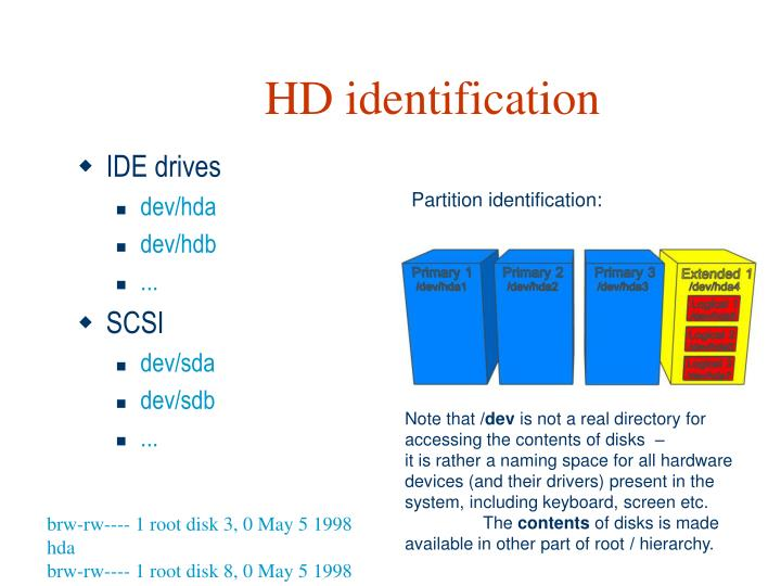 HD identification