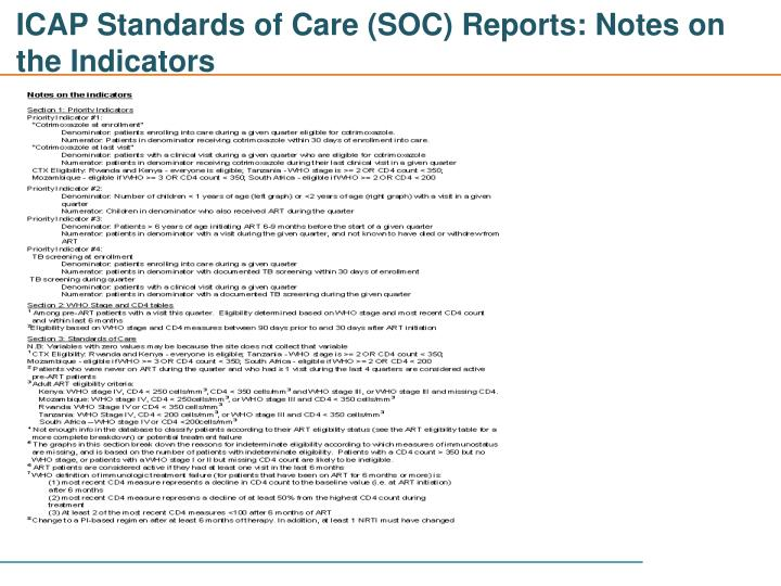 ICAP Standards of Care (SOC) Reports: Notes on the Indicators