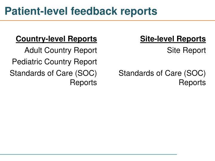 Patient-level feedback reports