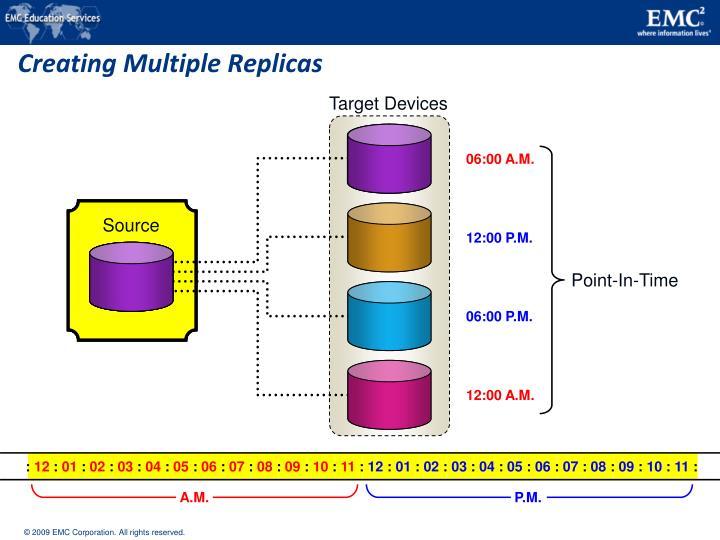 Creating Multiple Replicas