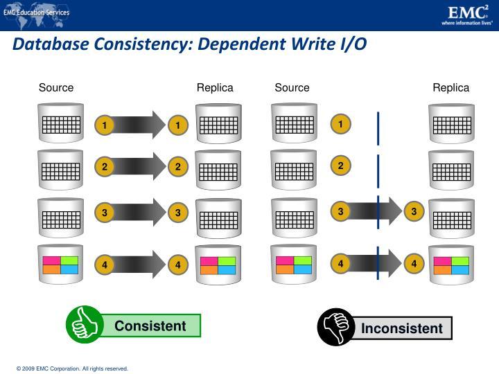 Database Consistency: Dependent Write I/O