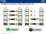 database consistency dependent write i o