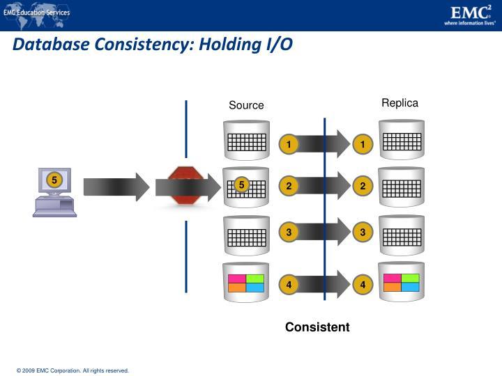 Database Consistency: Holding I/O