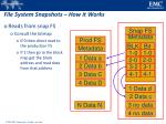 file system snapshots how it works1