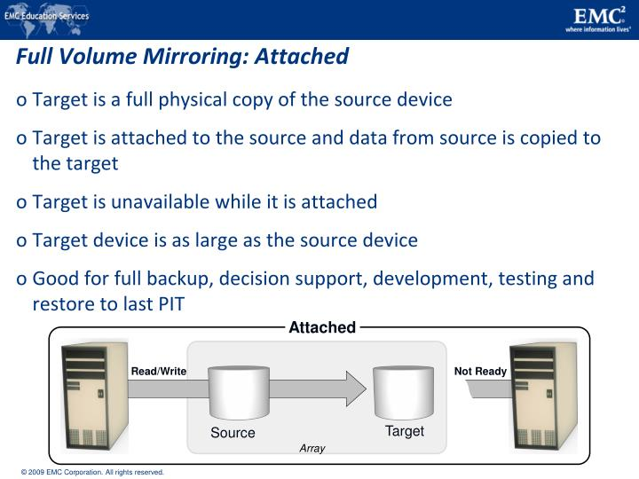 Full Volume Mirroring: Attached