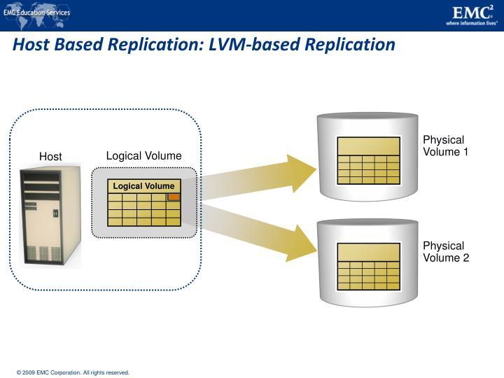 Host Based Replication: LVM-based Replication