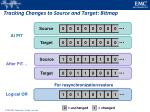 tracking changes to source and target bitmap