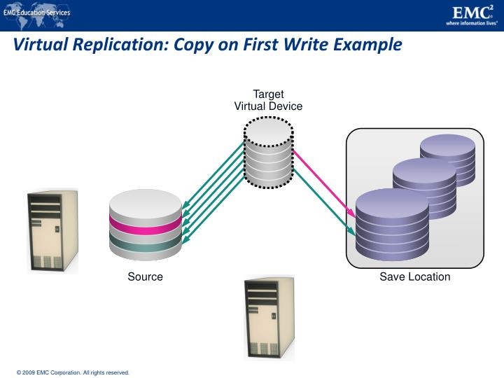 Virtual Replication: Copy on First Write Example