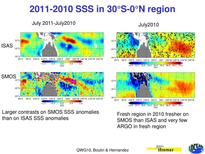 2011-2010 SSS in 30°S-0°N region
