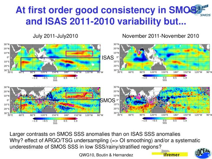 At first order good consistency in SMOS and ISAS 2011-2010 variability but...
