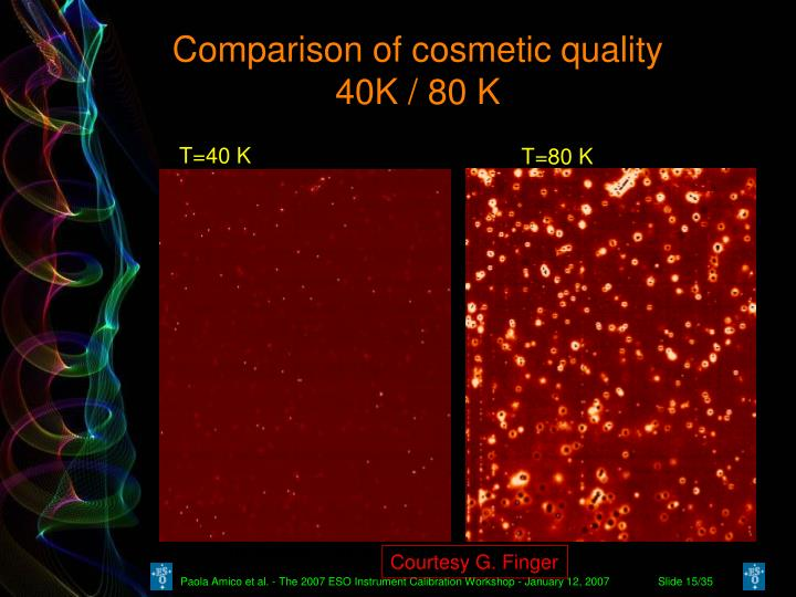 Comparison of cosmetic quality