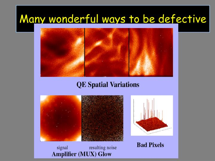 Many wonderful ways to be defective