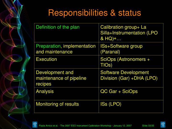 Responsibilities & status