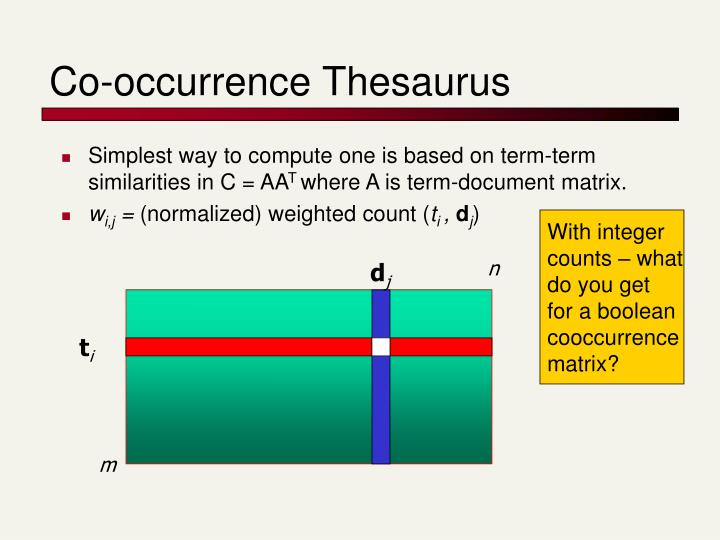 Co-occurrence Thesaurus