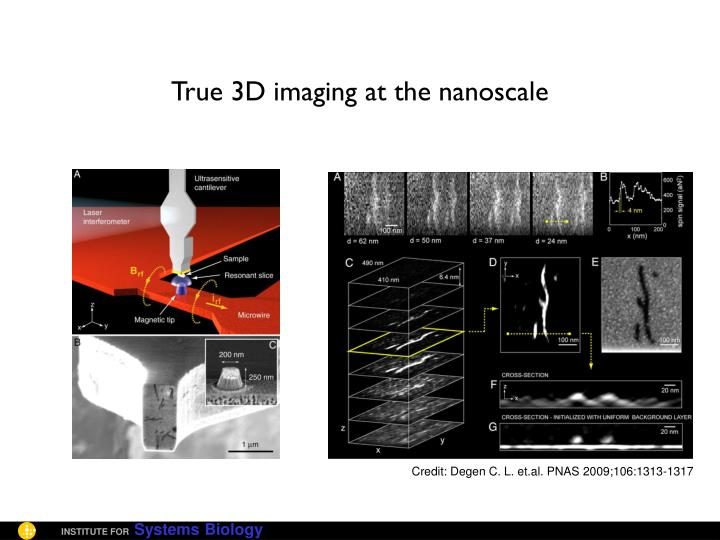 True 3D imaging at the nanoscale