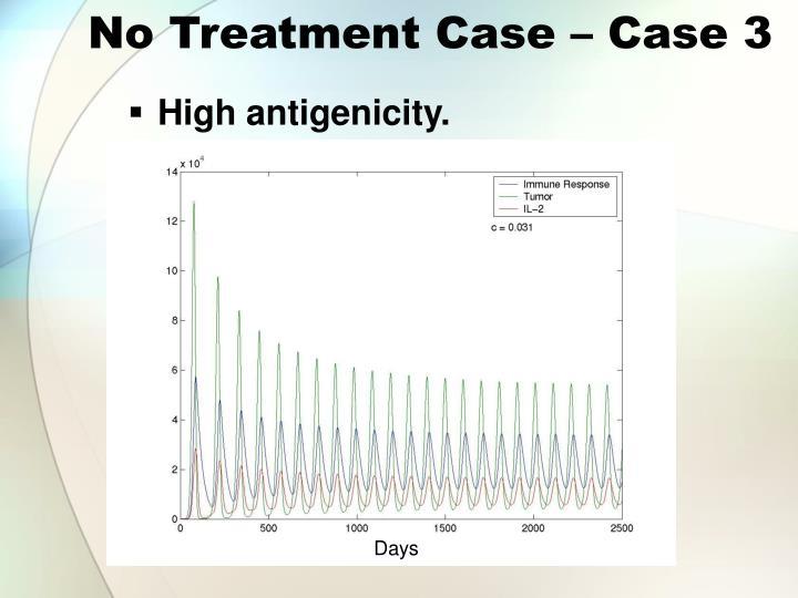 No Treatment Case – Case 3