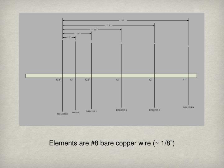 """Elements are #8 bare copper wire (~ 1/8"""")"""