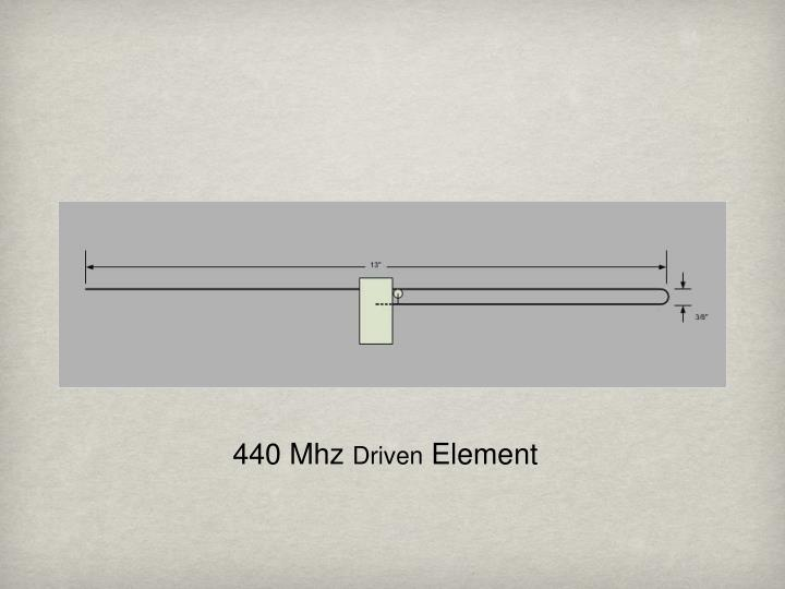 440 Mhz