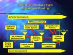 homebuilt aerospace plane development roadmap