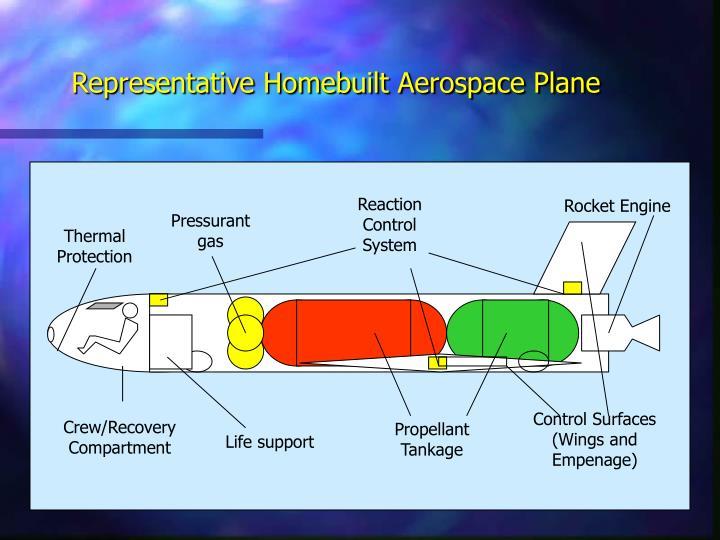 Representative Homebuilt Aerospace Plane