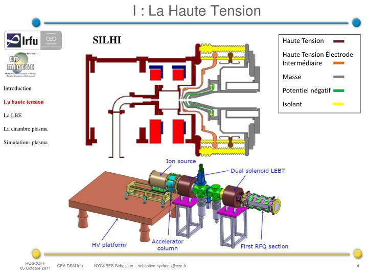 I : La Haute Tension