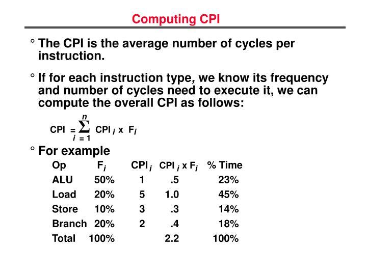 Computing CPI