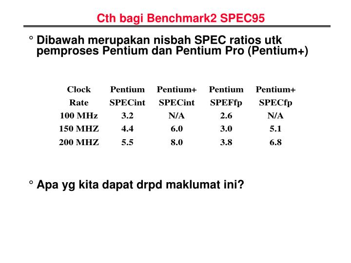 Cth bagi Benchmark2 SPEC95