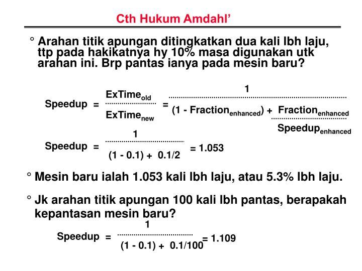 Cth Hukum Amdahl'