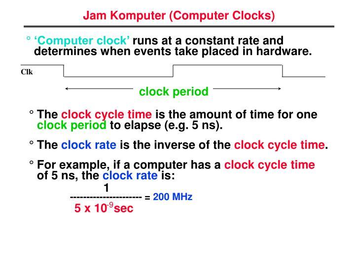 Jam Komputer (Computer Clocks)